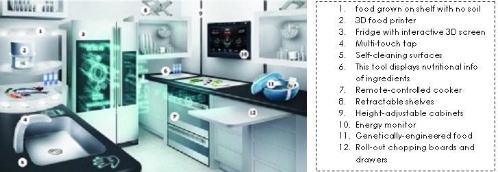SHOWCASE:  Ikea's Futuristic Kitchen