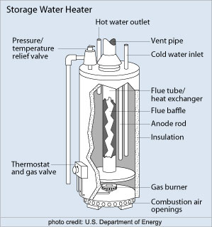 Waterheater-01