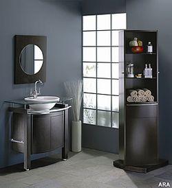 Designingbathroom